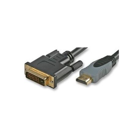 HDMI Cable 2M