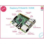 Raspberry-Pi-Model-B-Made-In-UK-2431426-3