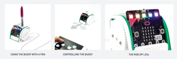 image Kit: Move Mini Buggy